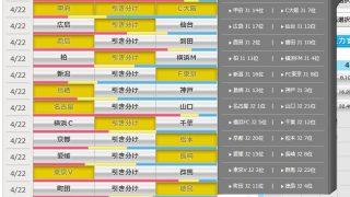 第923回 toto(4/22)のオカルト予想 「浦和、松本、長崎、東京Vは鉄板、甲府vsC大阪、鳥栖vs神戸は注意!」