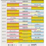 第894回 toto(12/10,11,12)のオカルト予想 「そろそろ宇佐美が活躍しないかな・・・」~ [移籍速報] ロアッソ熊本にFW玉田がくる!?