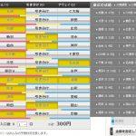 第913回 toto(3/11,12)のオカルト予想 「ホーム開幕戦のコンサドーレ札幌他、ホームチームの勝利で勝負する」