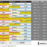 第917回 toto(4/1,2)のオカルト予想 「Jリーグでも春の珍事は起こるか?」