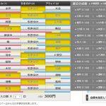 第935回 toto(6/3,4)のオカルト予想 「石井監督解任の鹿島は、成績低迷も森保監督率いる広島とアウェイ対戦!さて?!」
