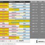 第936回 toto(6/10,11)のオカルト予想 「今年のJ2、首位に立ったチームは次節負ける!?千葉vs福岡は千葉が勝利か?」