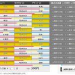 第937回 toto(6/17,18)のオカルト予想 「鹿島は鉄板、8連勝中の柏だが甲府ホームでは五分の成績、浦和はホームで磐田に負けることも多い」