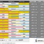 第942回 toto(7/8,9)のオカルト予想 「今こそあえて浦和鉄板!森保監督解任の広島は横浜FMから勝ち点を奪えるか?」