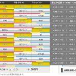 第946回 toto(7/29,30)のオカルト予想 「中断明けのJ1は波乱多し!首位C大阪と優勝争いに絡んでいきたいG大阪との大阪ダービーも注目」