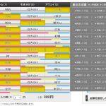 第947回 toto(8/5)のオカルト予想 「比較的失点の少ない神戸や鳥栖はもっと上位に食い込んでもおかしくないのではないか?」