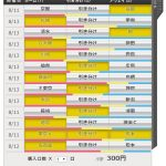 第949回 toto(8/11,12,13)のオカルト予想 「ついに首位にたった9試合負けなしの鹿島、止めるのはやはり川崎か!?」