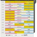 第951回 toto(8/19,20)のオカルト予想 「首位鹿島、2位C大阪の連敗もあり得る?川崎は鉄板?J2の今後を占う名古屋vs福岡戦!」