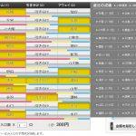 第952回 toto(8/26,27)のオカルト予想 「川崎と柏は鉄板か?直近1等80万円台が連続、2度あることは3度で今回も順当と予想する」