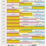 第954回 toto(8/31,9/1)のオカルト予想 「【代表戦】あえて言おう、鉄板であると!過去W杯予選で豪州戦未勝利の日本が勝利する!欧州はフランスvsオランダ、南米はウルグアイvsアルゼンチンが注目」