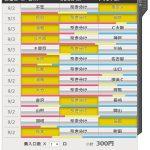 第955回 toto(9/2,3)のオカルト予想 「水戸が勝利し名古屋が連敗か?讃岐は5連勝で止まる?」