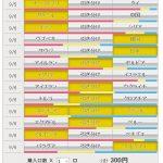 第956回 toto(9/5,6)のオカルト予想 「【代表戦】ハリルのために戦い抜け日本!韓国の行方は?アイルランドvsセルビアの一騎打ち」