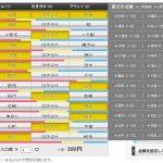 第957回 toto(9/9,10)のオカルト予想 「J1リーグ再開!2位横浜FMと3位川崎、好調同士の神奈川ダービーは川崎が制す? 代表帰りのG大阪・井手口はリーグ戦でも輝くか!?」