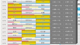 第958回 toto(9/16,17)のオカルト予想 「今季またもや監督交代!F東京とG大阪は奮起するか?!首位鹿島に最下位新潟が粘りを見せる?」