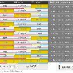 第960回 toto(9/23,24)のオカルト予想 「鹿島とG大阪の試合はアウェイチームが勝つことが多い!新潟も久しぶりに勝利か?」
