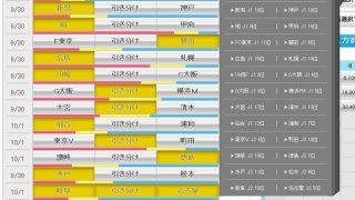 第961回 toto(9/30,10/1)のオカルト予想 「鹿島独走!広島と札幌の順位がついに入れ替わる?名古屋と岐阜は打ち合いか?」