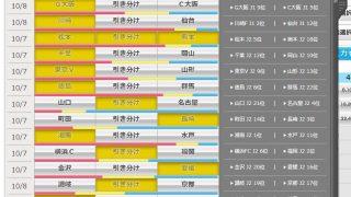 第963回 toto(10/7,8)のオカルト予想 「初優勝へ川崎は決勝に進めるか?J2の2位争い、福岡(vs横浜C)と長崎(vs町田)はともにアウェイ戦!」